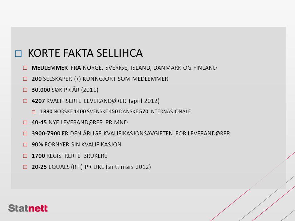 □ KORTE FAKTA SELLIHCA □ MEDLEMMER FRA NORGE, SVERIGE, ISLAND, DANMARK OG FINLAND □ 200 SELSKAPER (+) KUNNGJORT SOM MEDLEMMER □ 30.000 SØK PR ÅR (2011) □ 4207 KVALIFISERTE LEVERANDØRER (april 2012) □ 1880 NORSKE 1400 SVENSKE 450 DANSKE 570 INTERNASJONALE □ 40-45 NYE LEVERANDØRER PR MND □ 3900-7900 ER DEN ÅRLIGE KVALIFIKASJONSAVGIFTEN FOR LEVERANDØRER □ 90% FORNYER SIN KVALIFIKASJON □ 1700 REGISTRERTE BRUKERE □ 20-25 EQUALS (RFI) PR UKE (snitt mars 2012)