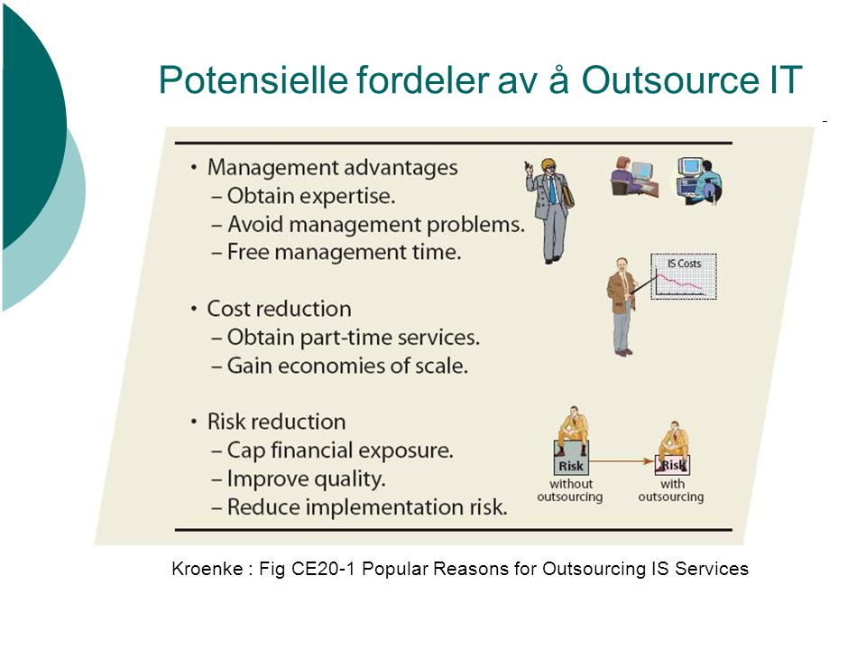 Potensielle fordeler av å Outsource IT Kroenke : Fig CE20-1 Popular Reasons for Outsourcing IS Services