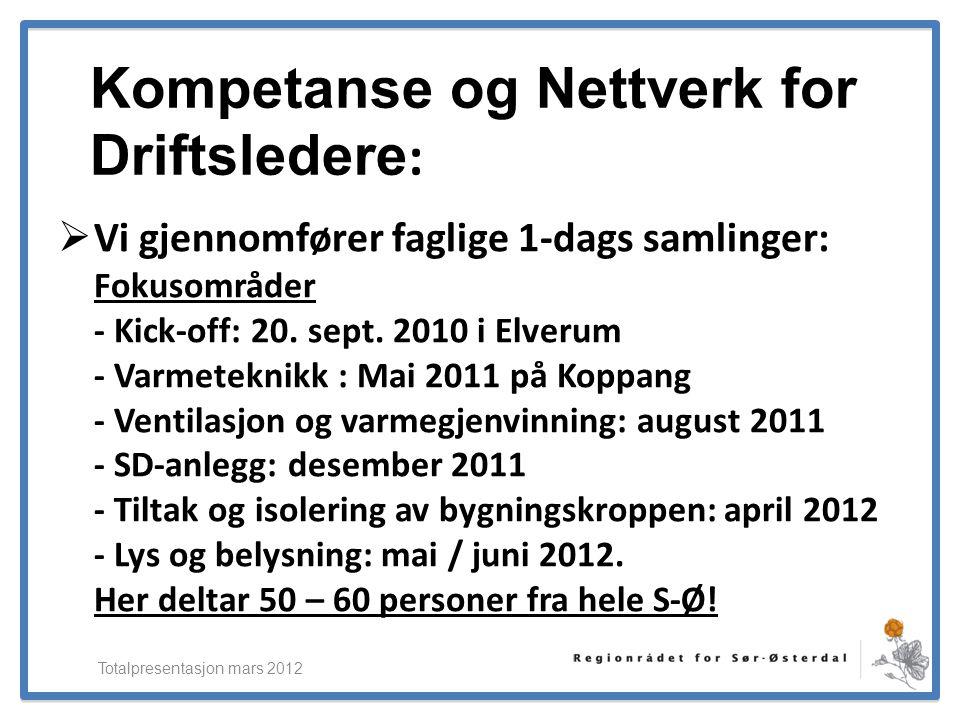 ElverumRegionens NæringsUtvikling Kompetanse og Nettverk for Driftsledere :  Vi gjennomfører faglige 1-dags samlinger: Fokusområder - Kick-off: 20. s