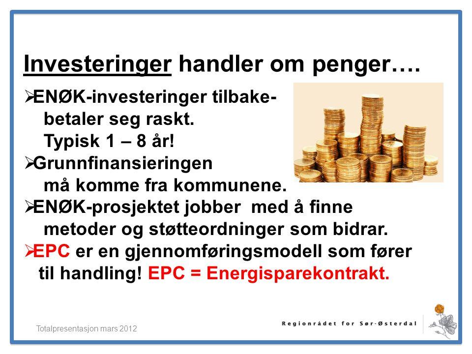 ElverumRegionens NæringsUtvikling Investeringer handler om penger…. Totalpresentasjon mars 2012  ENØK-investeringer tilbake- betaler seg raskt. Typis