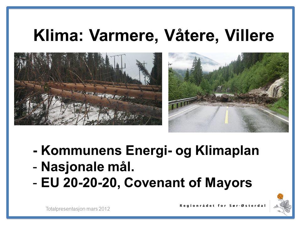 ElverumRegionens NæringsUtvikling Totalpresentasjon mars 2012 Klima: Varmere, Våtere, Villere - Kommunens Energi- og Klimaplan - Nasjonale mål. - EU 2