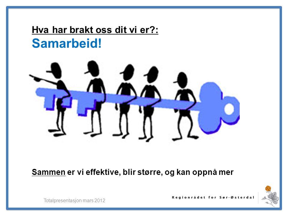 ElverumRegionens NæringsUtvikling Totalpresentasjon mars 2012 Hva har brakt oss dit vi er?: Samarbeid! Sammen er vi effektive, blir større, og kan opp