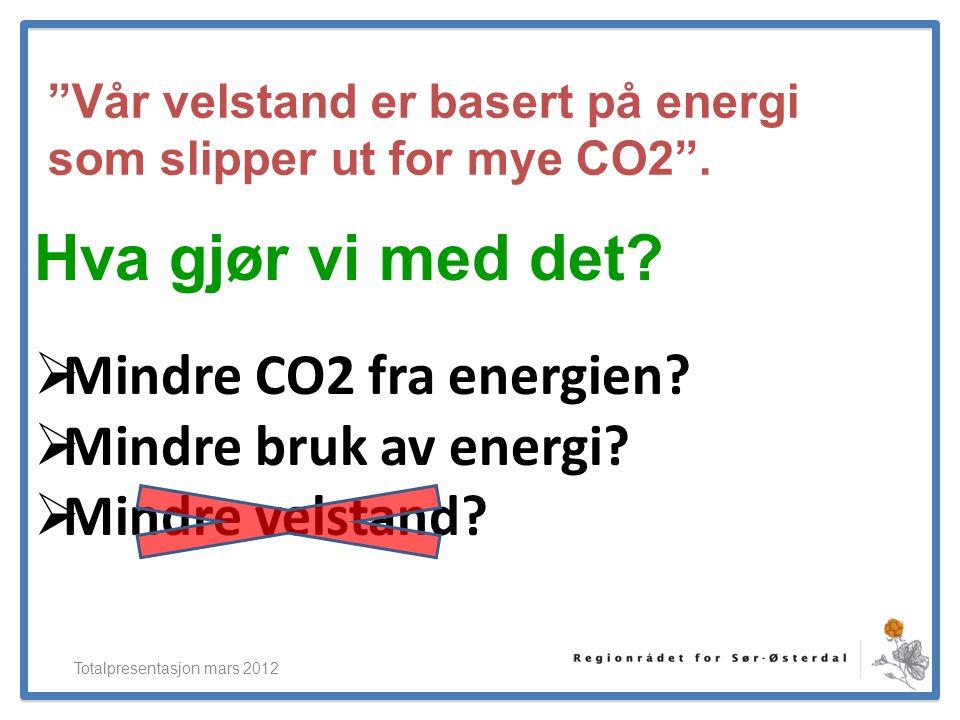 """ElverumRegionens NæringsUtvikling """"Vår velstand er basert på energi som slipper ut for mye CO2"""". Totalpresentasjon mars 2012 Hva gjør vi med det?  Mi"""
