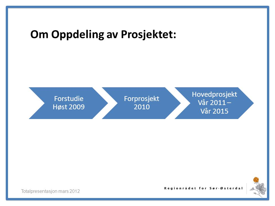 ElverumRegionens NæringsUtvikling Om Oppdeling av Prosjektet: Forstudie Høst 2009 Forprosjekt 2010 Hovedprosjekt Vår 2011 – Vår 2015 Totalpresentasjon