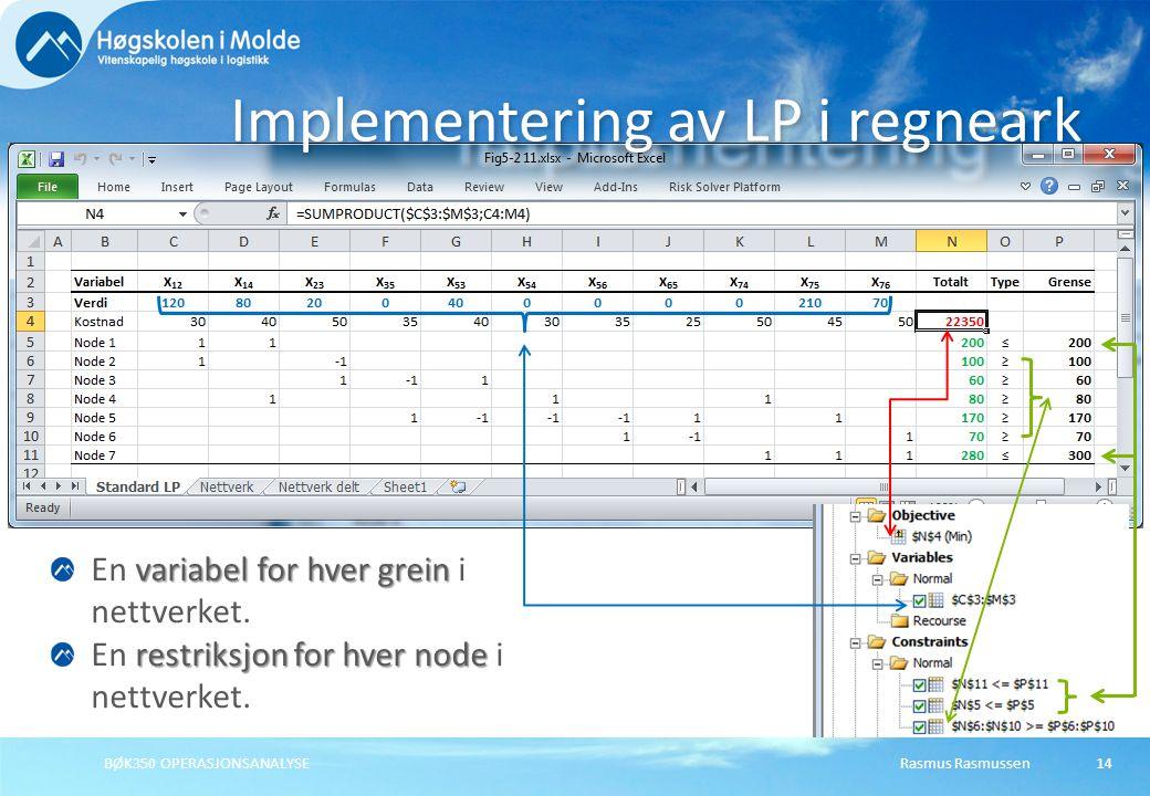 Rasmus RasmussenBØK350 OPERASJONSANALYSE14 Implementering av LP i regneark variabel for hver grein En variabel for hver grein i nettverket. restriksjo