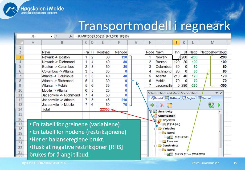 Rasmus RasmussenBØK350 OPERASJONSANALYSE15 Transportmodell i regneark • En tabell for greinene (variablene) • En tabell for nodene (restriksjonene) •