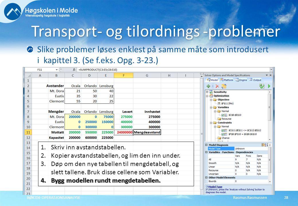 Rasmus RasmussenBØK350 OPERASJONSANALYSE28 Slike problemer løses enklest på samme måte som introdusert i kapittel 3. (Se f.eks. Opg. 3-23.) Transport-