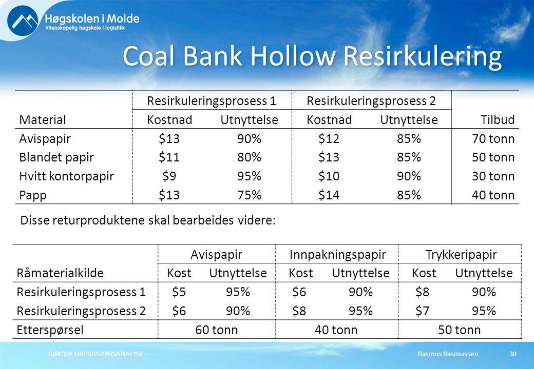 Rasmus RasmussenBØK350 OPERASJONSANALYSE30 Coal Bank Hollow Resirkulering Resirkuleringsprosess 1Resirkuleringsprosess 2 MaterialKostnadUtnyttelseKost