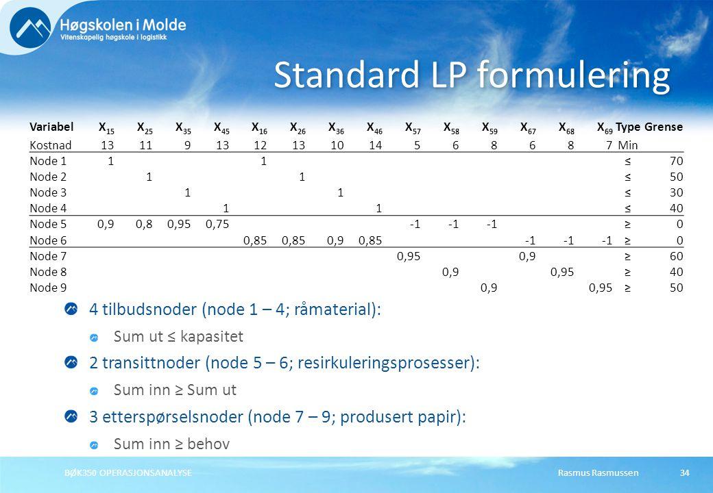 Rasmus RasmussenBØK350 OPERASJONSANALYSE34 4 tilbudsnoder (node 1 – 4; råmaterial): Sum ut ≤ kapasitet 2 transittnoder (node 5 – 6; resirkuleringspros