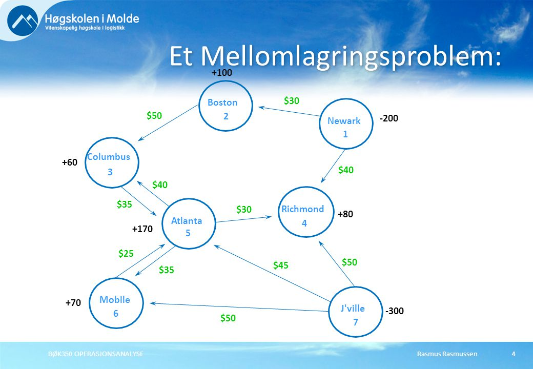 Rasmus RasmussenBØK350 OPERASJONSANALYSE5 For hver grein i en nettverksmodell defineres en beslutningsvariabel lik: X ij = mengde sendt (eller strøm ) fra node i til node j For eksempel, X 12 = antall biler sendt fra node 1 (Newark) til node 2 (Boston) X 56 = antall biler sendt fra node 5 (Atlanta) til node 6 (Mobile) Merk: Antall greiner bestemmer antall variabler i et nettverksproblem.