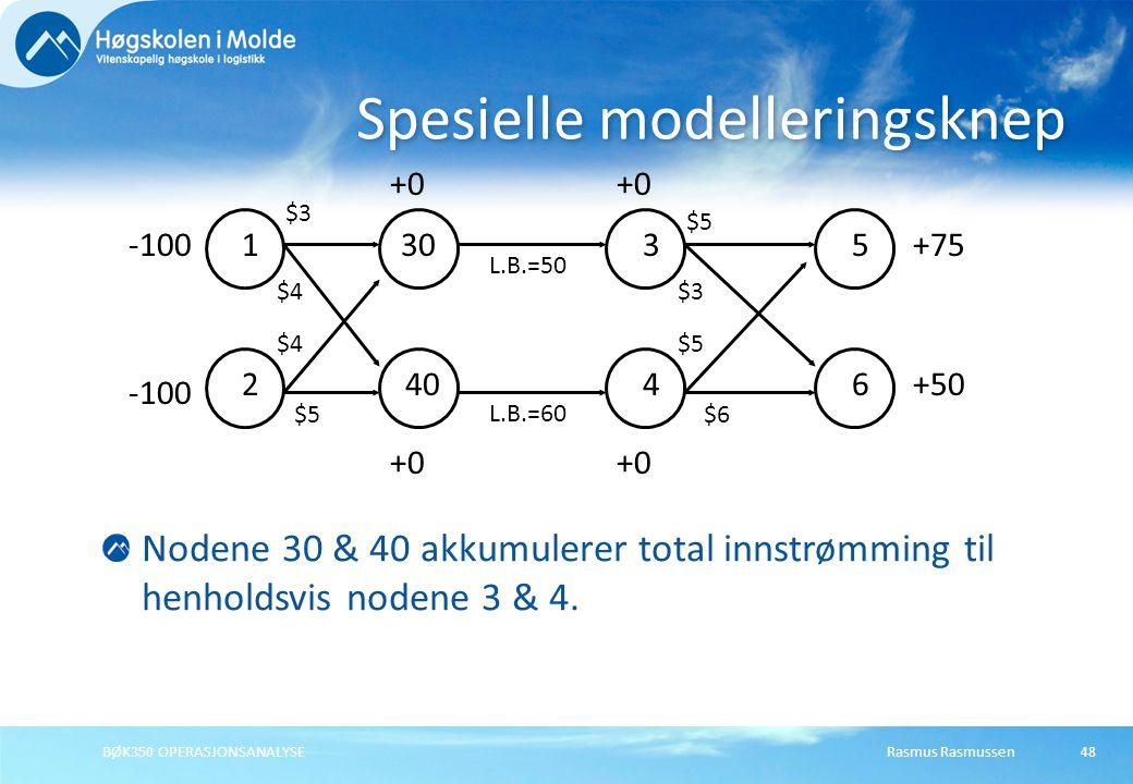 Rasmus RasmussenBØK350 OPERASJONSANALYSE48 Nodene 30 & 40 akkumulerer total innstrømming til henholdsvis nodene 3 & 4. Spesielle modelleringsknep 1 2