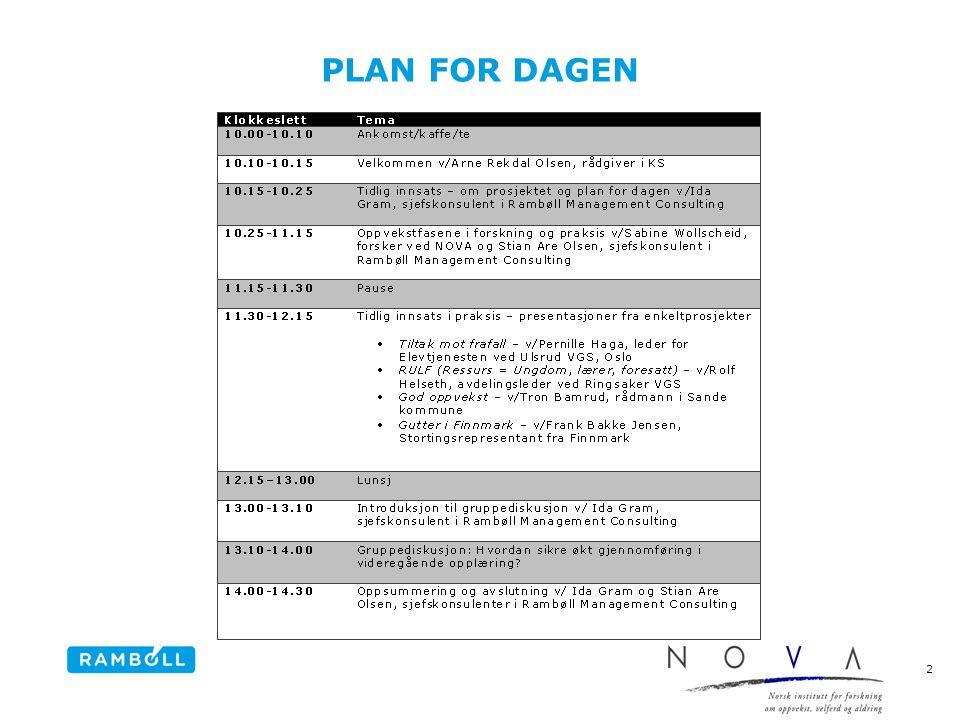 PLAN FOR DAGEN 2