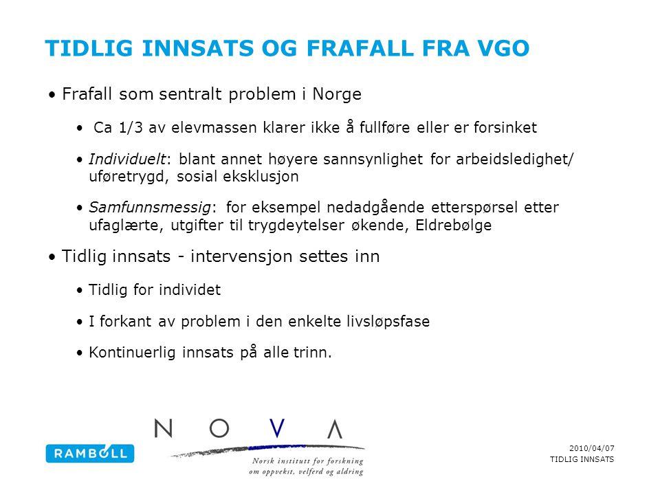 2010/04/07 TIDLIG INNSATS TIDLIG INNSATS OG FRAFALL FRA VGO •Frafall som sentralt problem i Norge • Ca 1/3 av elevmassen klarer ikke å fullføre eller