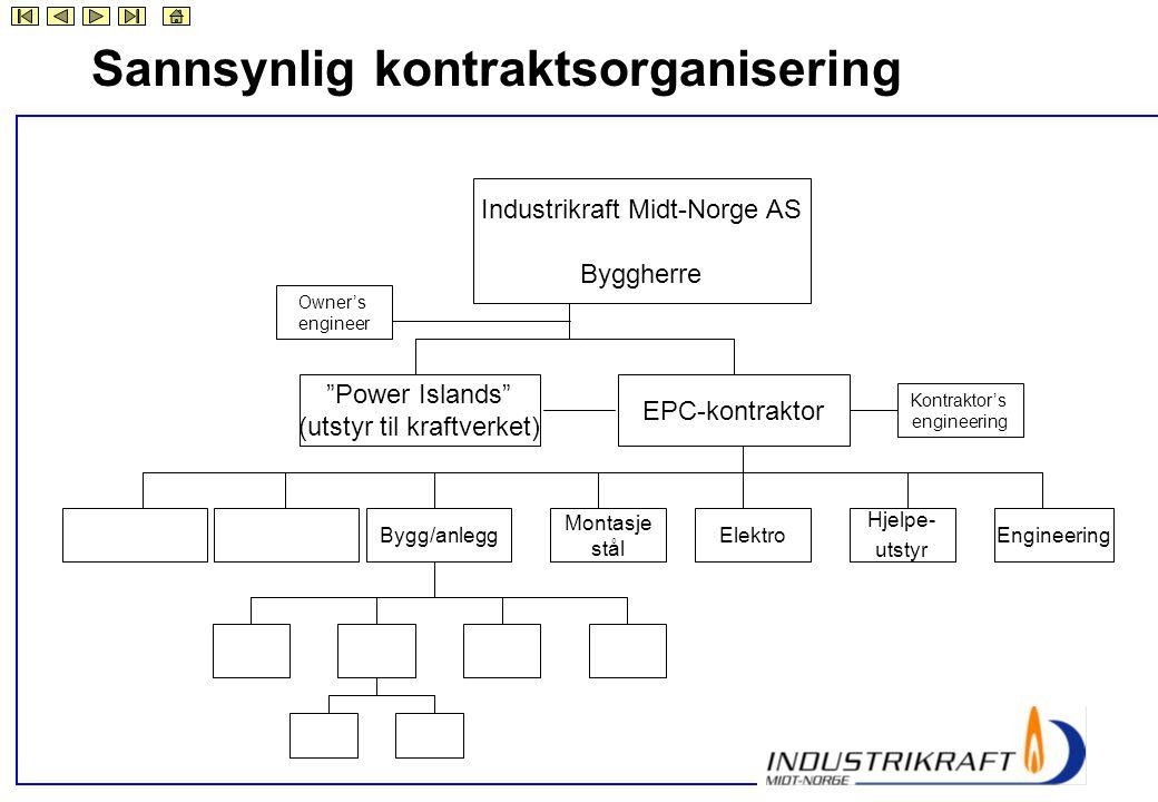 "Sannsynlig kontraktsorganisering Industrikraft Midt-Norge AS Byggherre Owner's engineer ""Power Islands"" (utstyr til kraftverket) EPC-kontraktor Kontra"