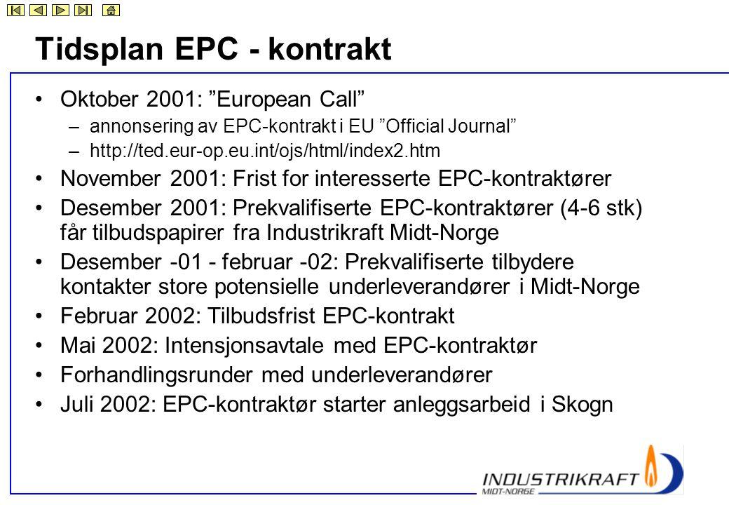 "Tidsplan EPC - kontrakt •Oktober 2001: ""European Call"" –annonsering av EPC-kontrakt i EU ""Official Journal"" –http://ted.eur-op.eu.int/ojs/html/index2."