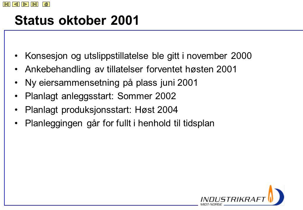 Status oktober 2001 •Konsesjon og utslippstillatelse ble gitt i november 2000 •Ankebehandling av tillatelser forventet høsten 2001 •Ny eiersammensetni