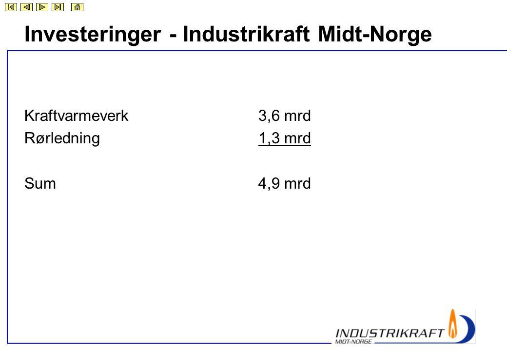 Investeringer - Industrikraft Midt-Norge Kraftvarmeverk3,6 mrd Rørledning1,3 mrd Sum4,9 mrd