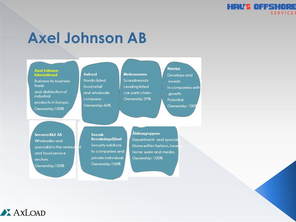 AxImage AxFlowAxIndustries Axload Forankra Certex divisjonen Haklift