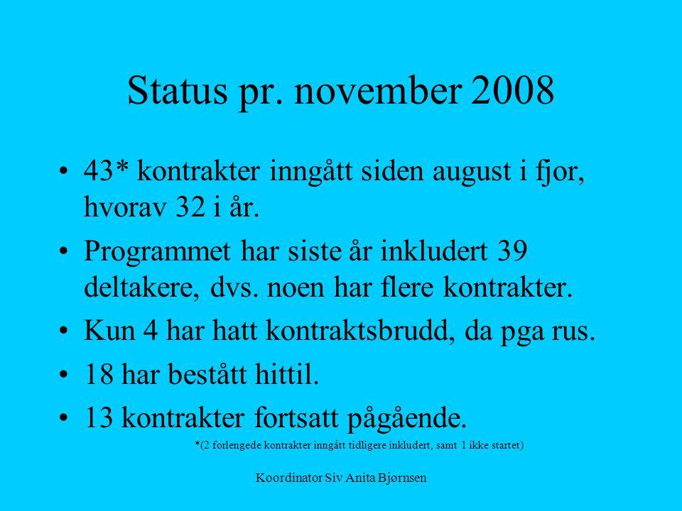 Koordinator Siv Anita Bjørnsen Status pr. november 2008 •43* kontrakter inngått siden august i fjor, hvorav 32 i år. •Programmet har siste år inkluder