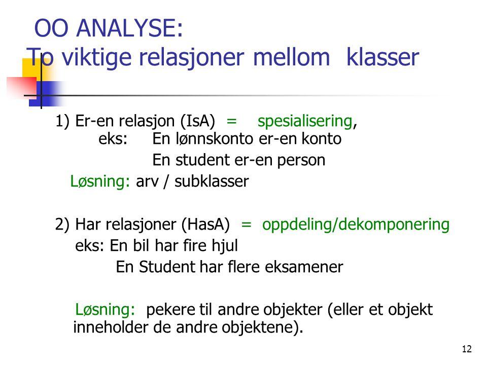 12 OO ANALYSE: To viktige relasjoner mellom klasser 1) Er-en relasjon (IsA) = spesialisering, eks: En lønnskonto er-en konto En student er-en person Løsning: arv / subklasser 2) Har relasjoner (HasA) = oppdeling/dekomponering eks: En bil har fire hjul En Student har flere eksamener Løsning: pekere til andre objekter (eller et objekt inneholder de andre objektene).