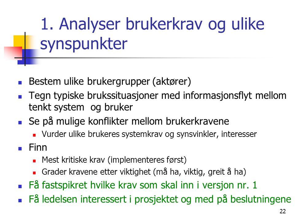 22 1. Analyser brukerkrav og ulike synspunkter  Bestem ulike brukergrupper (aktører)  Tegn typiske brukssituasjoner med informasjonsflyt mellom tenk