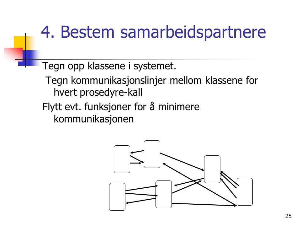25 4. Bestem samarbeidspartnere Tegn opp klassene i systemet. Tegn kommunikasjonslinjer mellom klassene for hvert prosedyre-kall Flytt evt. funksjoner