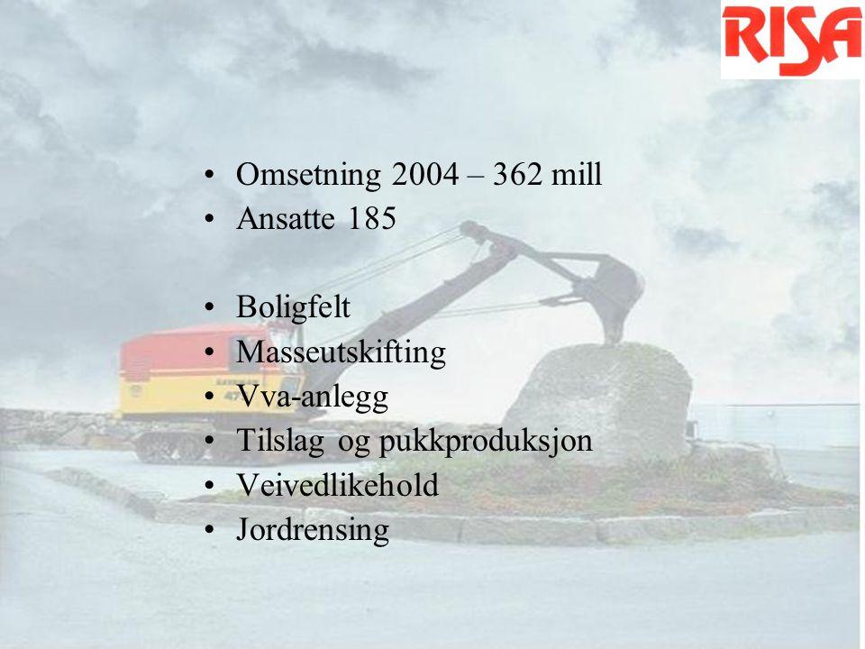 •Omsetning 2004 – 362 mill •Ansatte 185 •Boligfelt •Masseutskifting •Vva-anlegg •Tilslag og pukkproduksjon •Veivedlikehold •Jordrensing