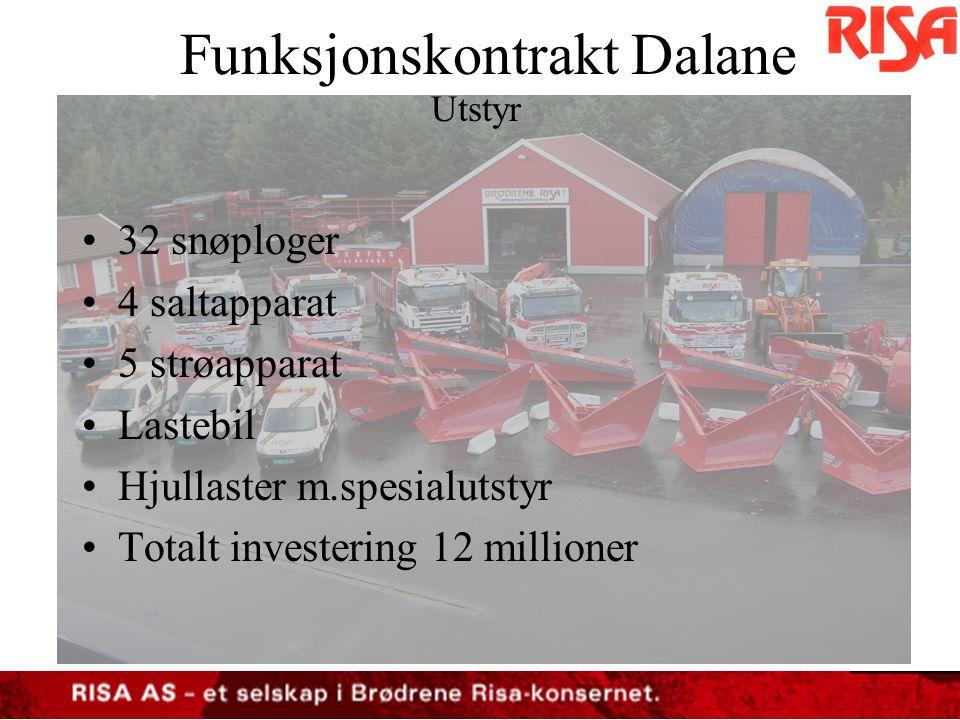 Dagens kontrakt i Dalane •Kontrakt •Funksjon/bestilling •Risiko •Etterslep •Avvik –Trekk –Bonus •FOU