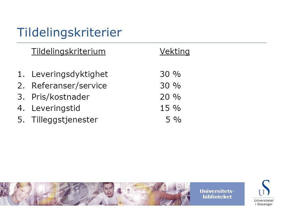 Universitets- biblioteket Tildelingskriterier TildelingskriteriumVekting 1.Leveringsdyktighet30 % 2.Referanser/service30 % 3.Pris/kostnader20 % 4.Leve