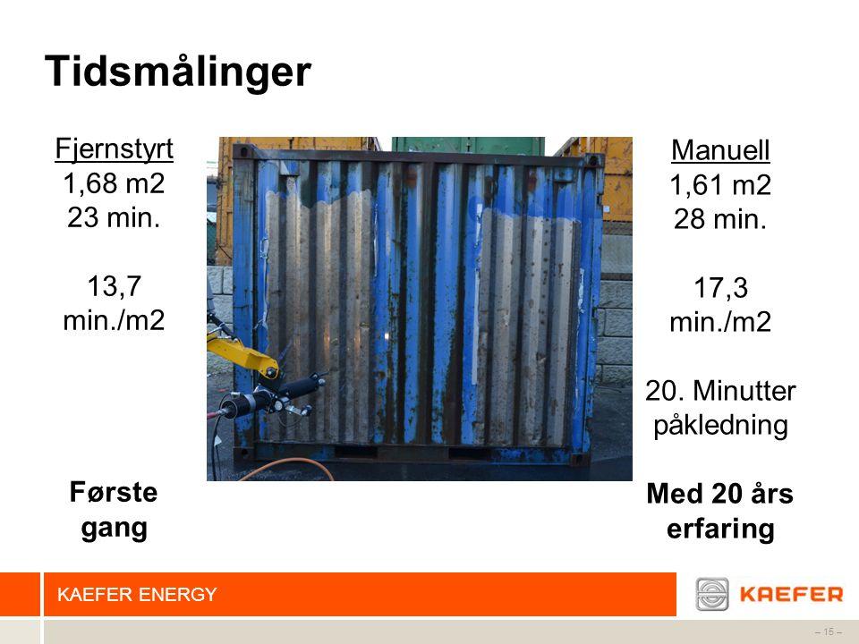 KAEFER ENERGY – 15 – Tidsmålinger Fjernstyrt 1,68 m2 23 min. 13,7 min./m2 Første gang Manuell 1,61 m2 28 min. 17,3 min./m2 20. Minutter påkledning Med