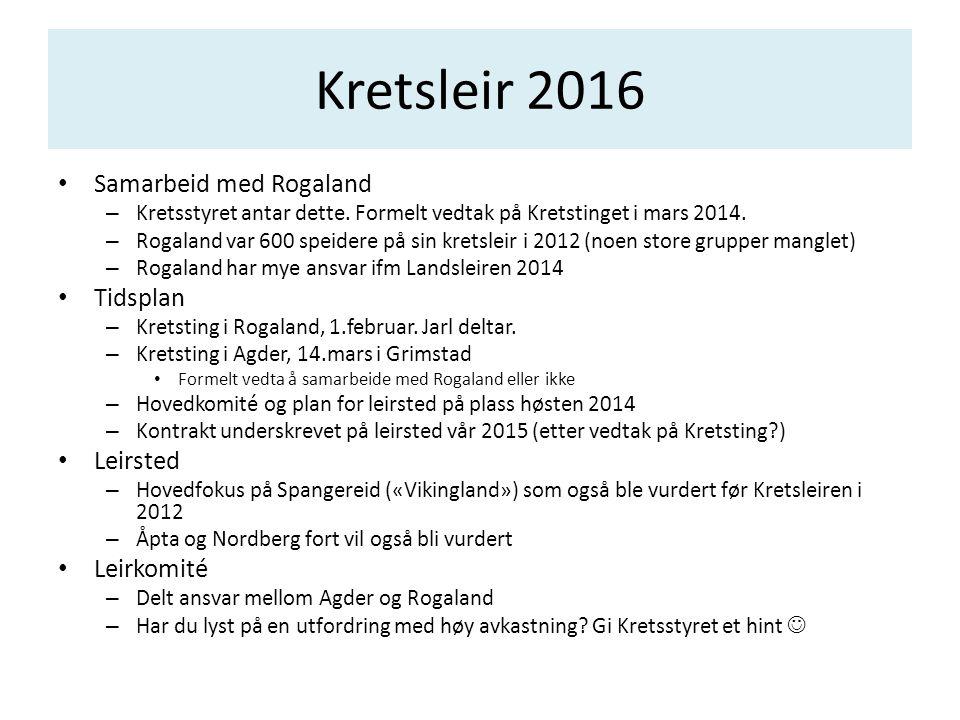 Kretsleir 2016 • Samarbeid med Rogaland – Kretsstyret antar dette. Formelt vedtak på Kretstinget i mars 2014. – Rogaland var 600 speidere på sin krets