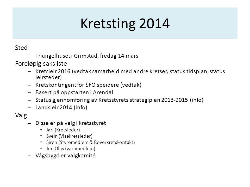 Kretsting 2014 Sted – Triangelhuset i Grimstad, fredag 14.mars Foreløpig saksliste – Kretsleir 2016 (vedtak samarbeid med andre kretser, status tidsplan, status leirsteder) – Kretskontingent for SFO speidere (vedtak) – Basert på oppstarten i Arendal – Status gjennomføring av Kretsstyrets strategiplan 2013-2015 (info) – Landsleir 2014 (info) Valg – Disse er på valg i kretsstyret • Jarl (Kretsleder) • Svein (Visekretsleder) • Siren (Styremedlem & Roverkretskontakt) • Jon Olav (varamedlem) – Vågsbygd er valgkomité