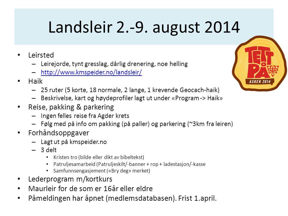 Landsleir 2.-9. august 2014 • Leirsted – Leirejorde, tynt gresslag, dårlig drenering, noe helling – http://www.kmspeider.no/landsleir/ http://www.kmsp