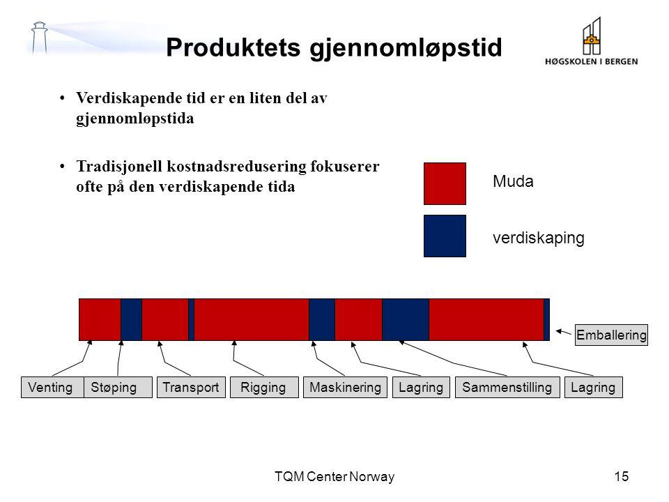 Produktets gjennomløpstid TQM Center Norway15 • Verdiskapende tid er en liten del av gjennomløpstida • Tradisjonell kostnadsredusering fokuserer ofte
