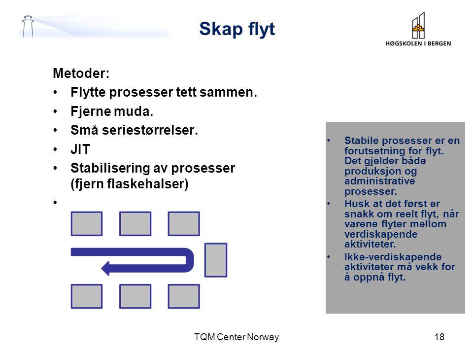 Skap flyt Metoder: •Flytte prosesser tett sammen. •Fjerne muda. •Små seriestørrelser. •JIT •Stabilisering av prosesser (fjern flaskehalser) • TQM Cent