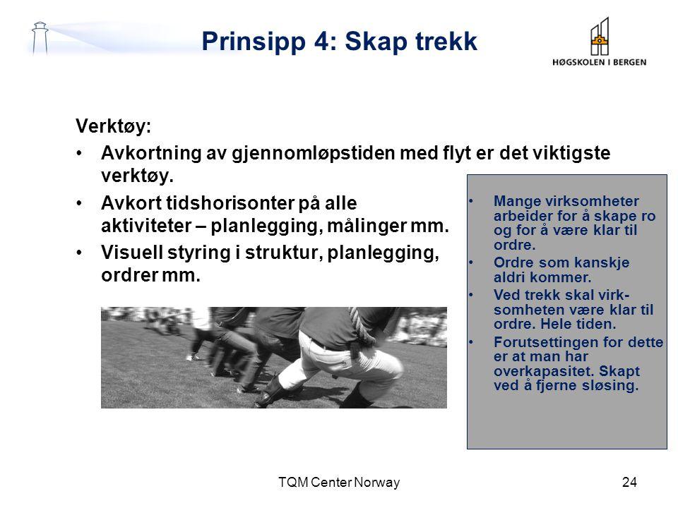 Prinsipp 4: Skap trekk Verktøy: •Avkortning av gjennomløpstiden med flyt er det viktigste verktøy. •Avkort tidshorisonter på alle aktiviteter – planle