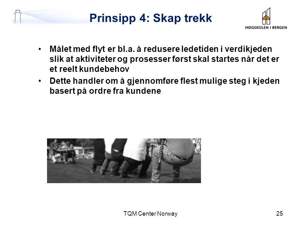 Prinsipp 4: Skap trekk •Målet med flyt er bl.a. å redusere ledetiden i verdikjeden slik at aktiviteter og prosesser først skal startes når det er et r