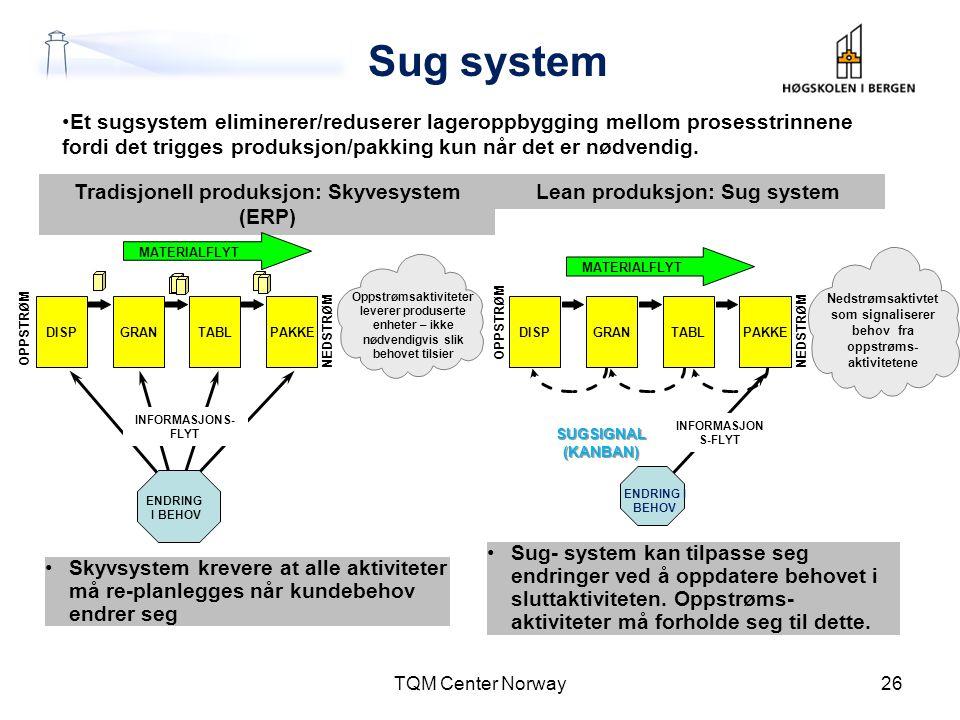 •Sug- system kan tilpasse seg endringer ved å oppdatere behovet i sluttaktiviteten. Oppstrøms- aktiviteter må forholde seg til dette. •Skyvsystem krev