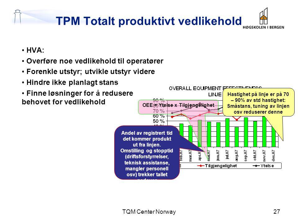 TPM Totalt produktivt vedlikehold • HVA: • Overføre noe vedlikehold til operatører • Forenkle utstyr; utvikle utstyr videre • Hindre ikke planlagt sta