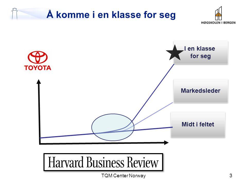 Midt i feltet Markedsleder I en klasse for seg I en klasse for seg TQM Center Norway3 Å komme i en klasse for seg
