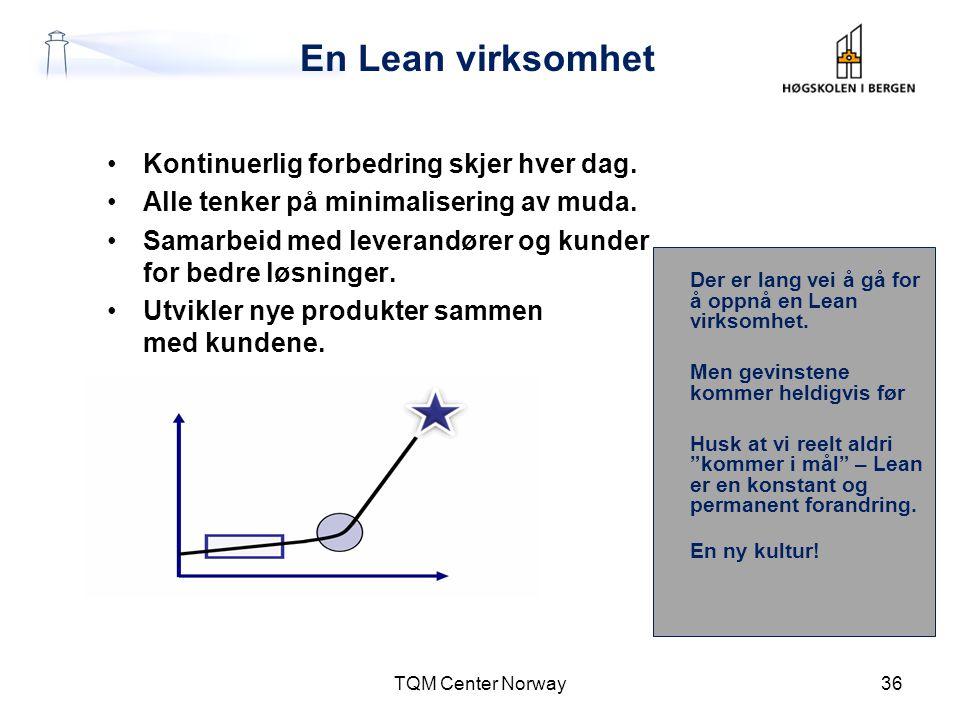 En Lean virksomhet •Kontinuerlig forbedring skjer hver dag. •Alle tenker på minimalisering av muda. •Samarbeid med leverandører og kunder for bedre lø