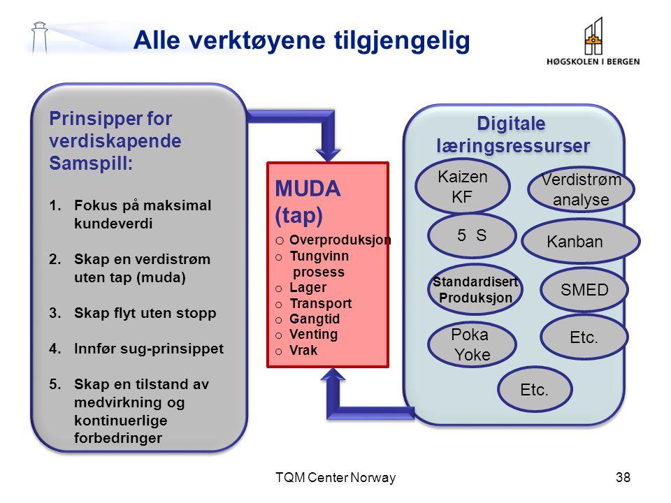TQM Center Norway38 Alle verktøyene tilgjengelig Prinsipper for verdiskapende Samspill: 1.Fokus på maksimal kundeverdi 2. Skap en verdistrøm uten tap