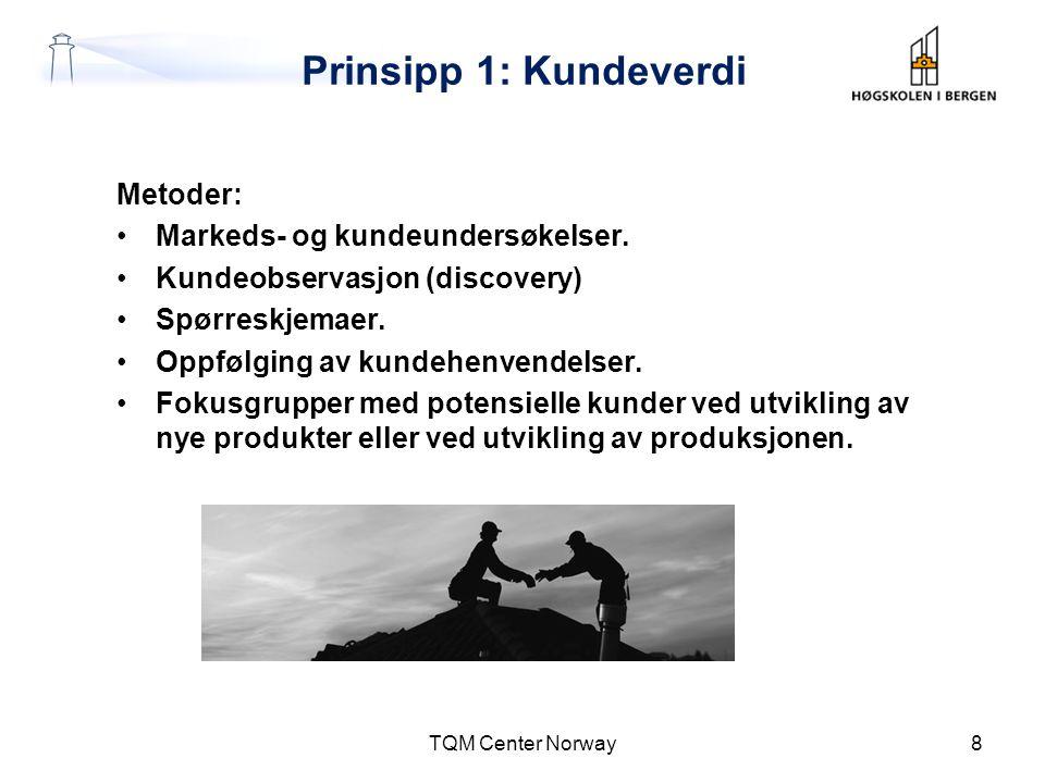 Prinsipp 1: Kundeverdi Metoder: •Markeds- og kundeundersøkelser. •Kundeobservasjon (discovery) •Spørreskjemaer. •Oppfølging av kundehenvendelser. •Fok