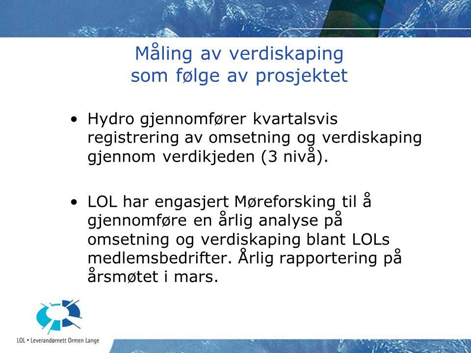 Statistikk - Landanlegget pr 01.05.05 •Alle hovedkontraktene tildelt norske kontraktører i internasjonal konkurranse, alle LOL medlemmer •Hydros måling av verdiskaping for landanlegget: –75 % norsk –16 % i Midt-Norge (M&R, Sør- og Nord-Tr) – 8 % lokalt (Gass-ROR kommunene) •80 % av utført verdiskaping på landanlegget i 2004 var levert av medlemsbedrifter i LOL •Hydros og LOLs målinger utfyller hverandre •Målet om at dette skal bli den O&G utbygging med største nasjonale.