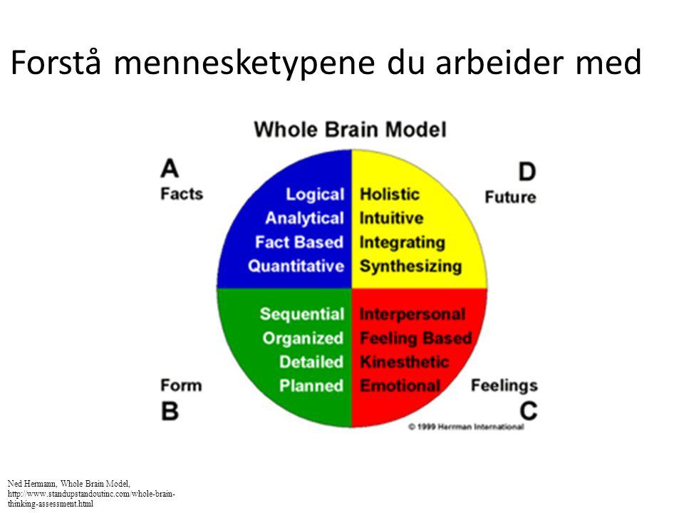 Forstå mennesketypene du arbeider med Ned Hermann, Whole Brain Model, http://www.standupstandoutinc.com/whole-brain- thinking-assessment.html