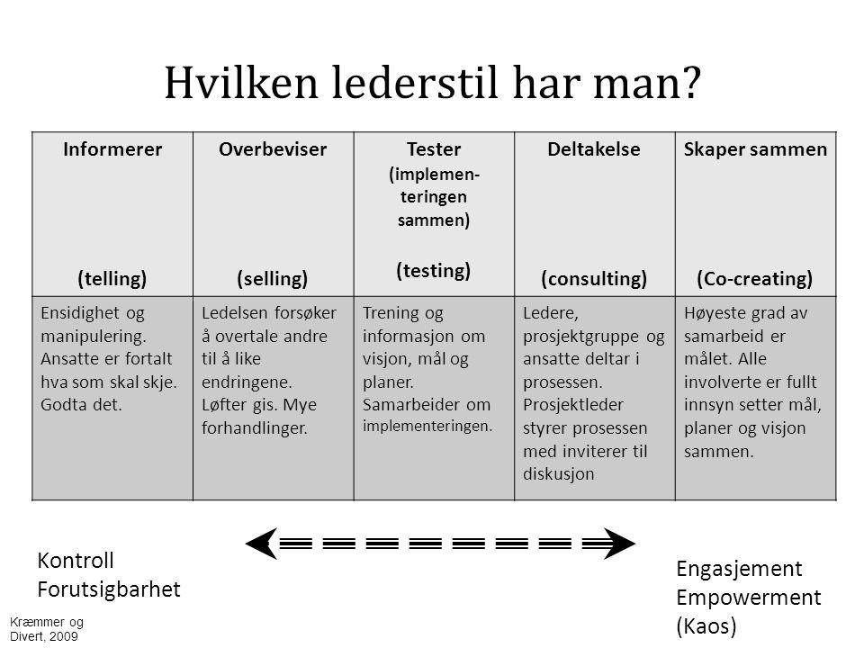 Hvilken lederstil har man? Informerer (telling) Overbeviser (selling) Tester (implemen- teringen sammen) (testing) Deltakelse (consulting) Skaper samm