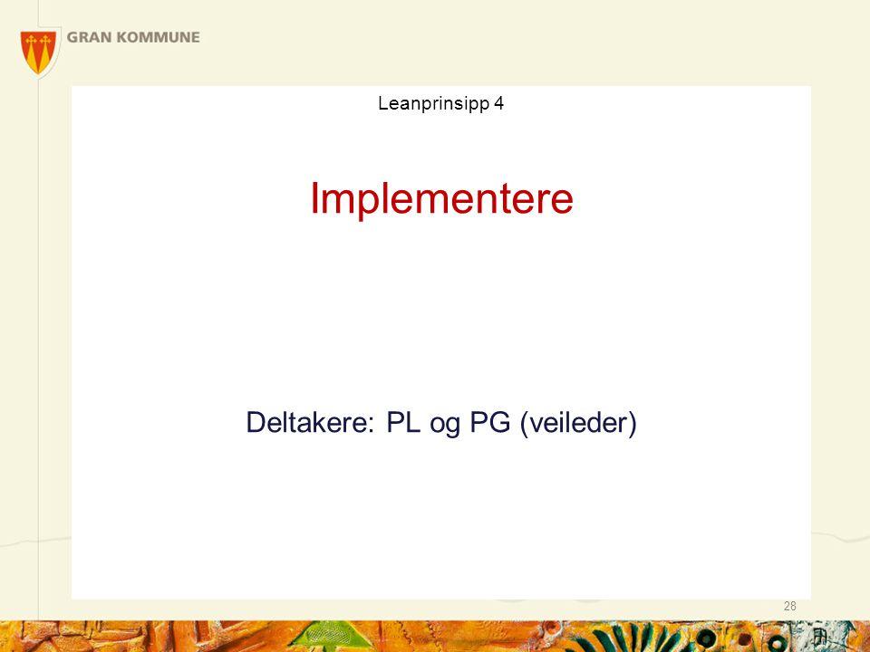 Leanprinsipp 4 Implementere Deltakere: PL og PG (veileder) 28