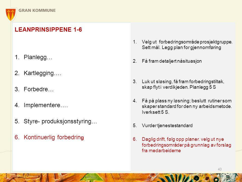 LEANPRINSIPPENE 1-6 1.Planlegg… 2.Kartlegging….3.Forbedre… 4.Implementere….