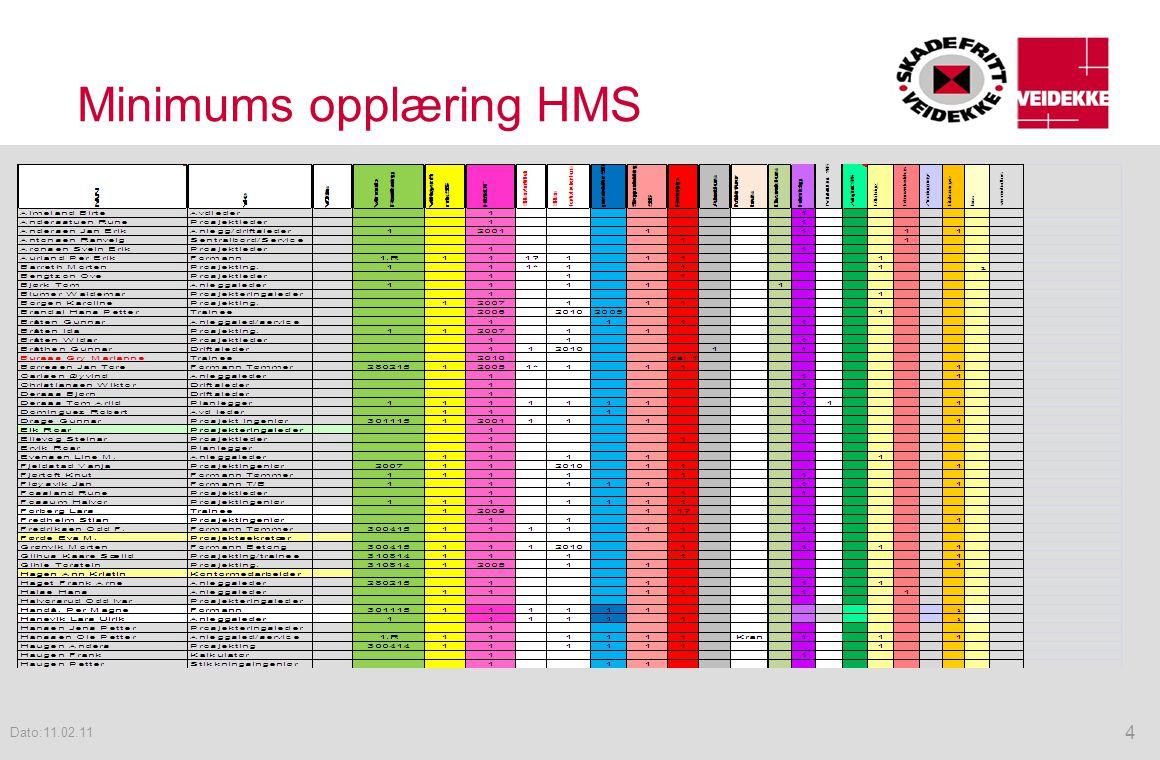 Minimums opplæring HMS 4 Dato:11.02.11