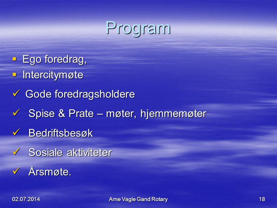 Program  Ego foredrag,  Intercitymøte  Gode foredragsholdere  Spise & Prate – møter, hjemmemøter  Bedriftsbesøk  Sosiale aktiviteter  Årsmøte.